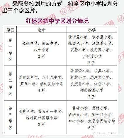 2015天津红桥区小升初就近入学实施办法