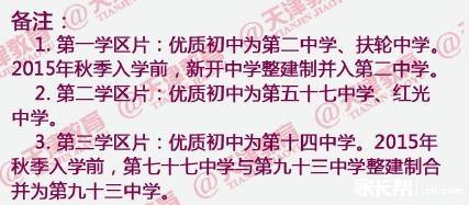 2015天津河北区小升初就近入学实施办法