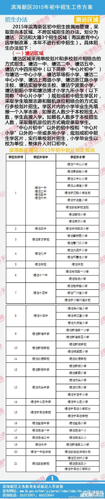 2015天津滨海新区小升初就近入学实施办法