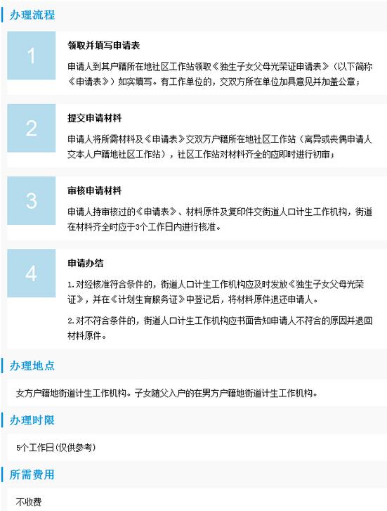 2015深圳小升初:独生子女证申请指南