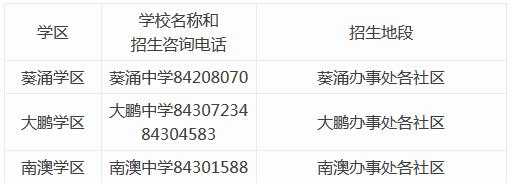 2015深圳大鹏新区小升初招生地段&咨询电话