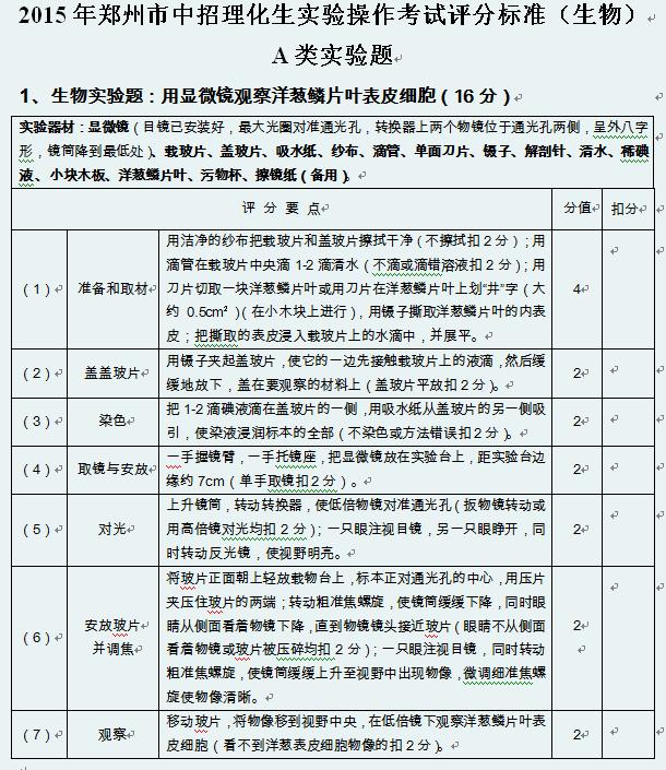 2015年郑州市标准实验操作评分细则生物吧一高中图片