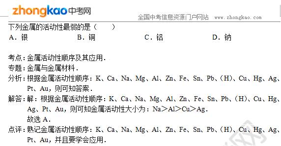2015中考化学专题讲解:金属活动性顺序
