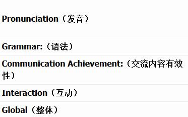 从2015深圳学而思杯口试看小升初英语学习