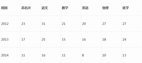 2015北京建华实验小升初咨询日招生信息