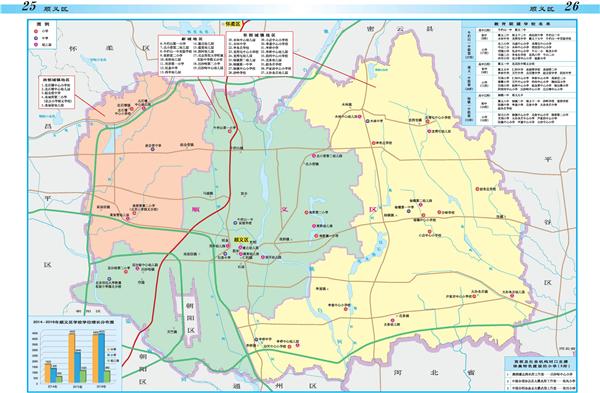 2015年北京教育地图:顺义区学区划分