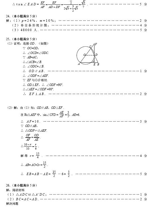 2015北京门头沟初三一模数学试题答案