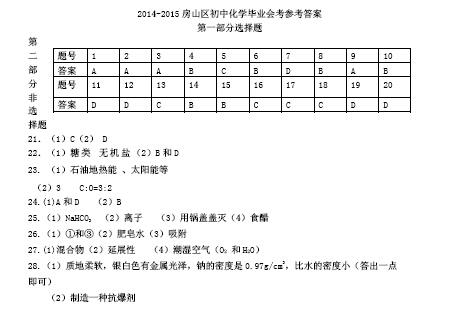 2015北京房山区初三一模化学试题答案