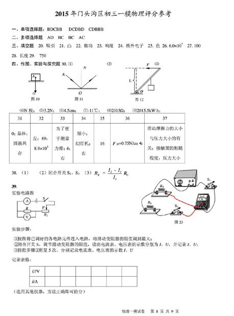 2015北京门头沟初三一模物理试题