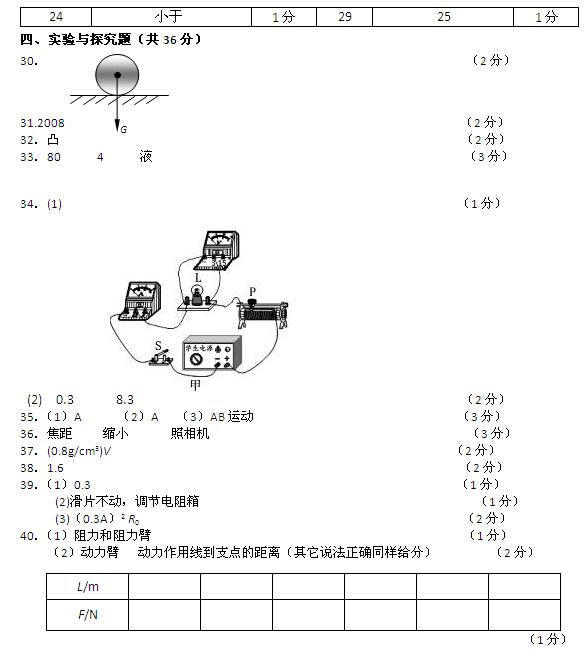 2015北京朝阳区初三一模物理试题
