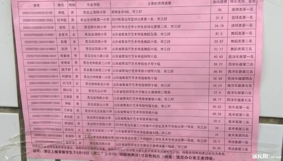 青岛37中2015小升初特长生录取名单