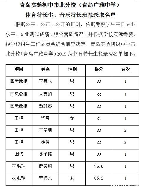 中学)2015小升初特长生录取名单公示