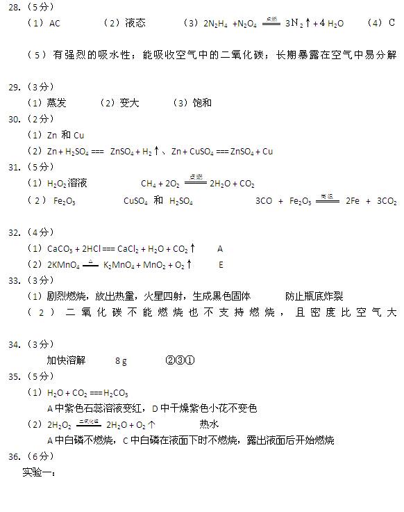 2015北京石景山初三一模化学试题