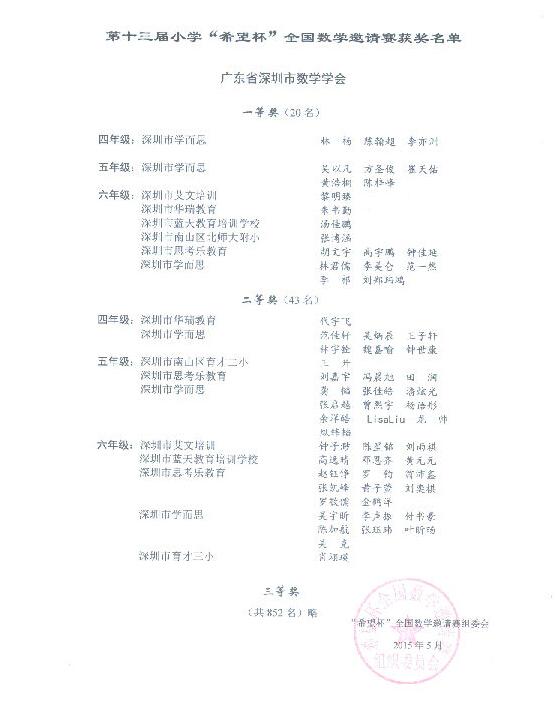 深圳希望杯全国奖项获奖名单