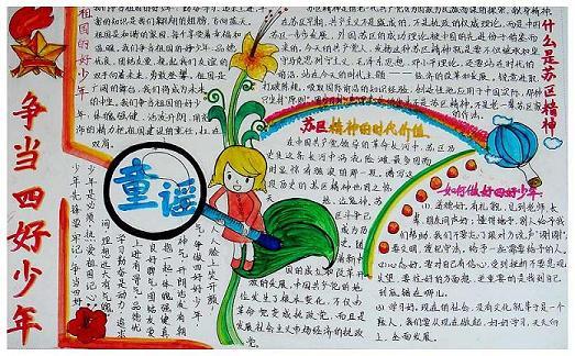 四好少年手抄报图片:苏区精神
