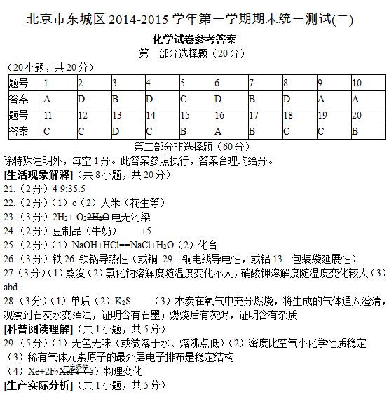 2015北京东城区中考二模化学试题