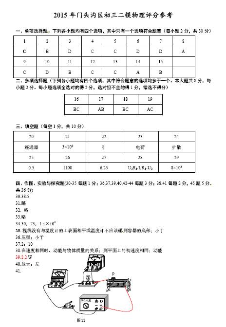 2015北京门头沟区中考二模物理试题