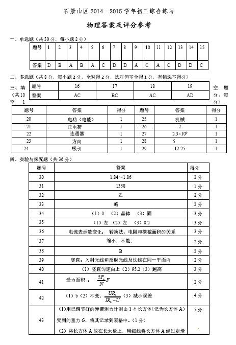2015北京石景山中考二模物理试题