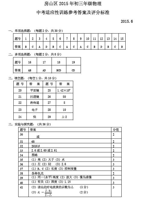 2015北京房山中考二模物理试题
