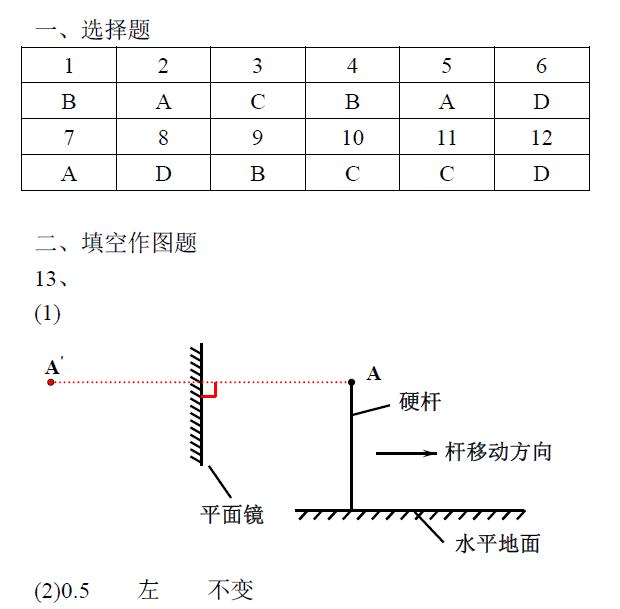 2015年广州中考物理真题答案解析(抢先版)