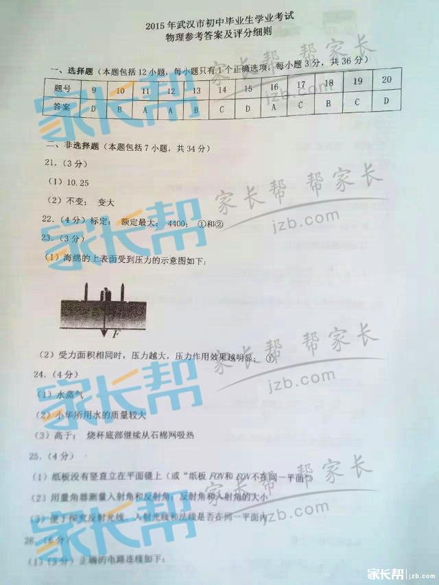 2015年武汉中考物化真题答案