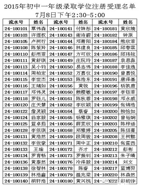 龙岗外国语录取名单