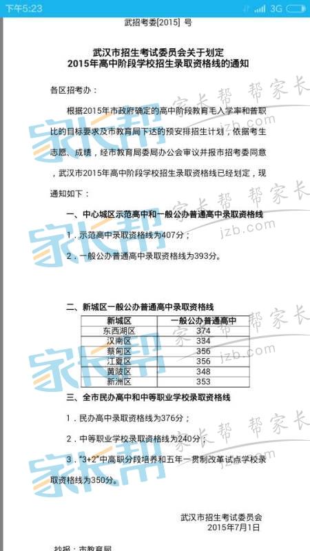 2015武汉中考普通高中录取分数线划定