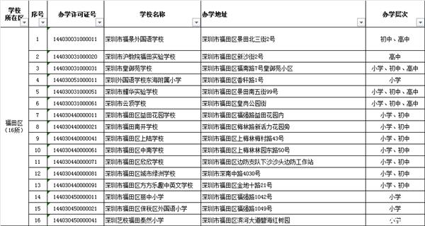 深圳民办中小学