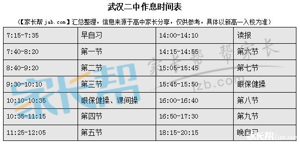 2015年武�h二中作息�r�g表