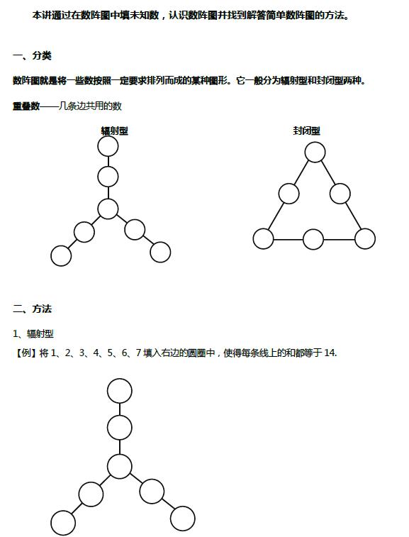 一年级数学知识点第九讲:有趣的数阵图