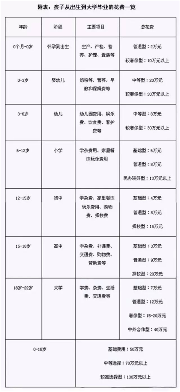 深圳二孩政策