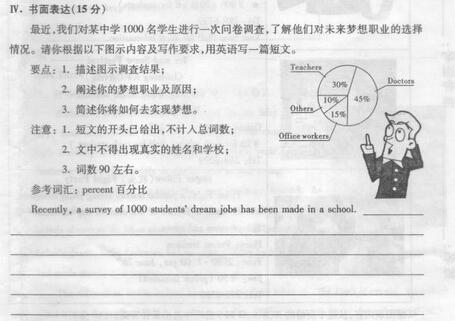 2015福建莆田中考英语作文题目及范文