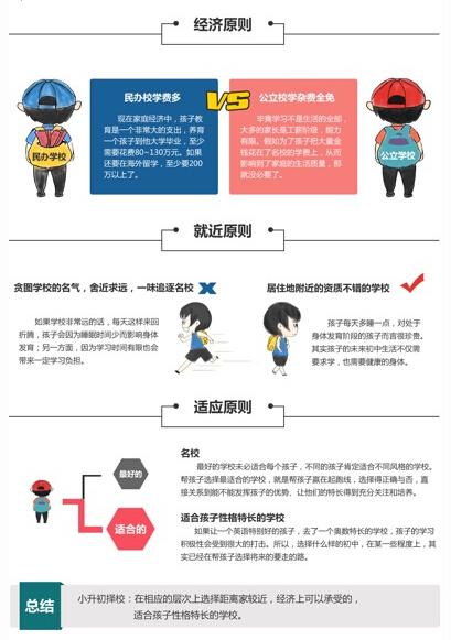 深圳小升初择校原则