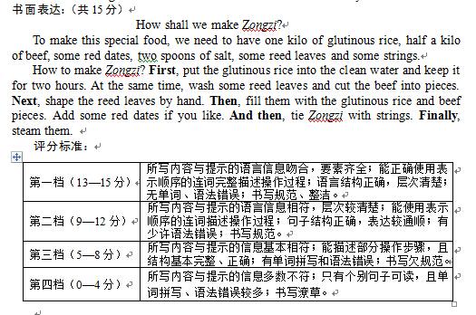 2015湖北鄂州中考英语作文题目及范文