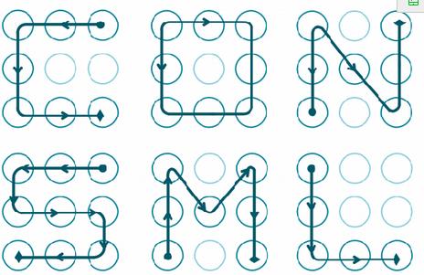 手机用户解锁图形设置习惯