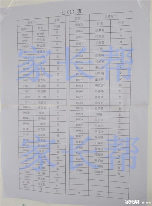 2015合肥育英老师新初一分班高中阜蒙县中学二名单v老师图片