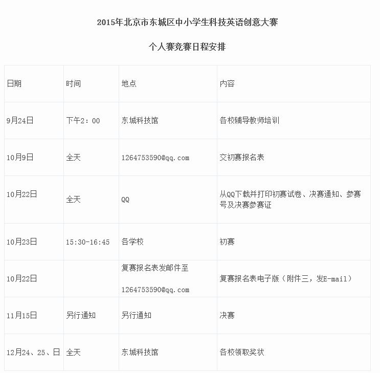北京东城区的邮政编码-北京市的东城区邮政编码是