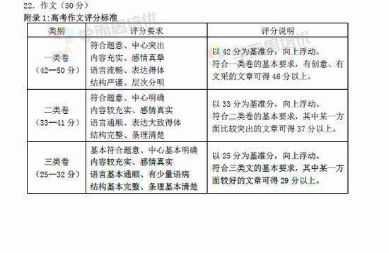 2016年北京海淀区高三语文期中试题答案
