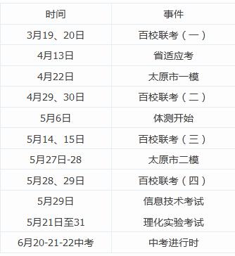 2016年太原中考春节后考试时间安排规划表