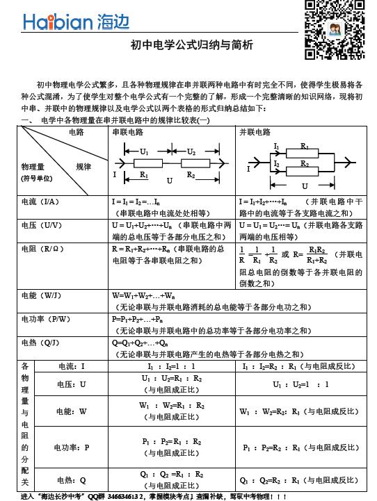 初三物理电学复习—电学的公式与简析