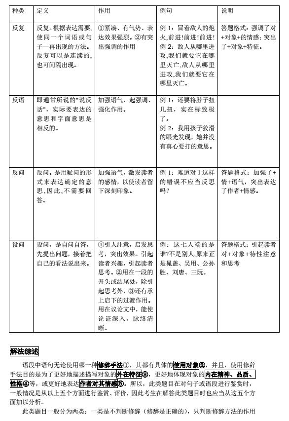 2016年天津中考语文知识点之修辞手法
