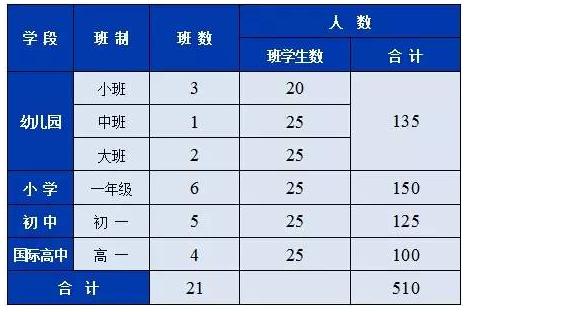 北外附属苏州湾外国语学校2016年招生简章