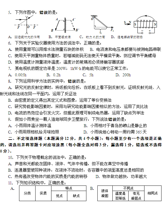 2016年山东省青岛市初中物理中考考试中考样卷(2)