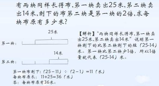 三年级奥数题及答案 差倍问题