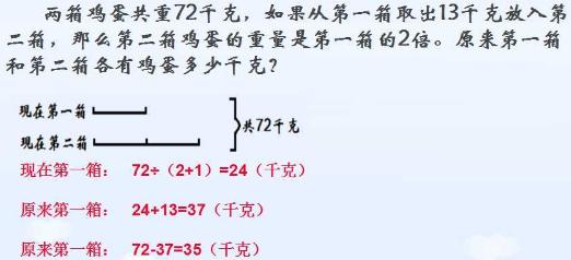 三年级奥数题及答案 和倍问题 3 2