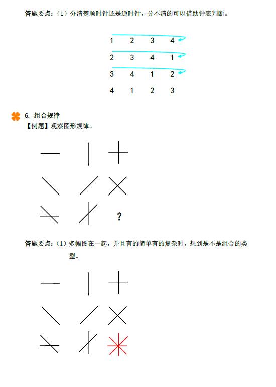 一年級數學知識點:找規律畫圖