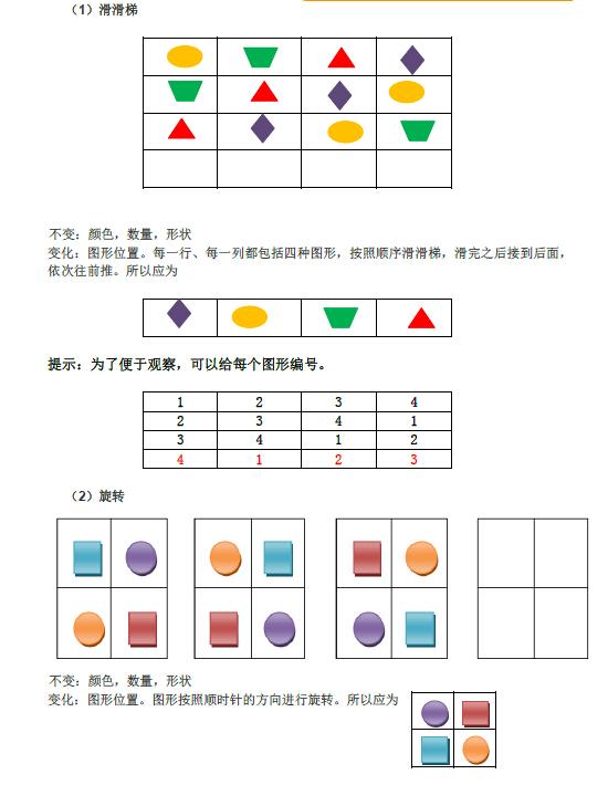 小学二年级数学知识点总结:图形规律