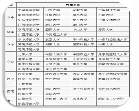 年成都十九中 田家炳中学 高中招生简章
