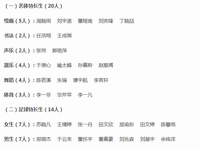 青岛34中2016年小升初特长生录取名单