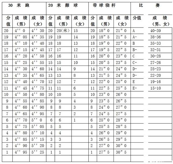 【高中足球训练计划方案】